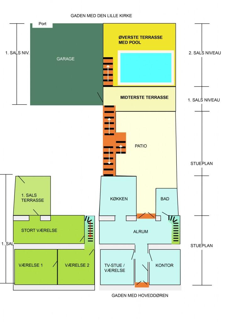 Samlet plan over hus og udendørs arealer